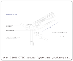 9no. 1.8MW OTEC modules (open cycle) producing a total of 16MW
