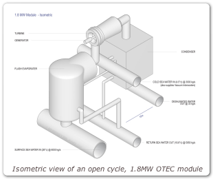Isometric view of an open cycle, 1.8MW OTEC module